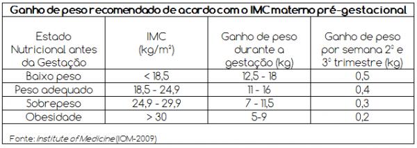 tabela-IMC-600x214